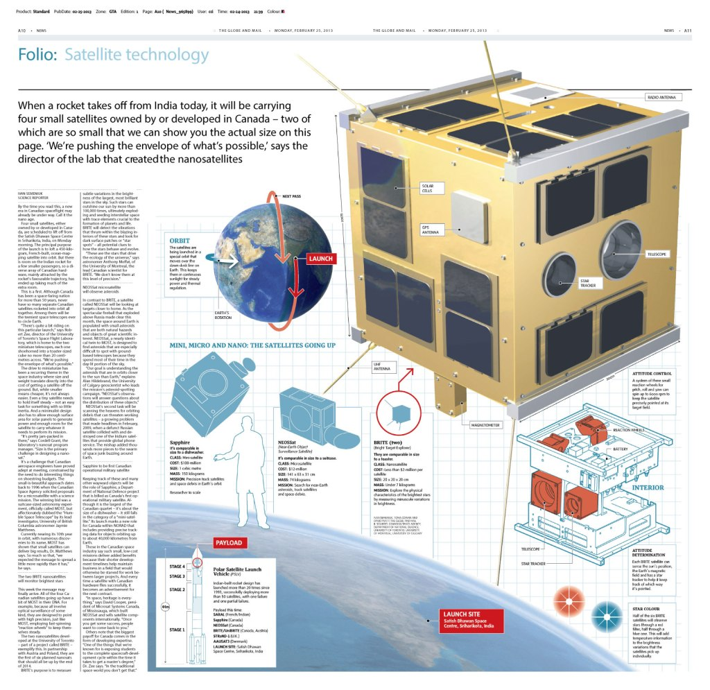 Canada's small satellites (shown life-sized on the page) for The Globe and Mail
